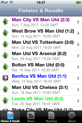 Man Utd fixtures and results
